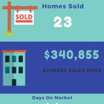 Hampton Cove AL Home Sales January 2017
